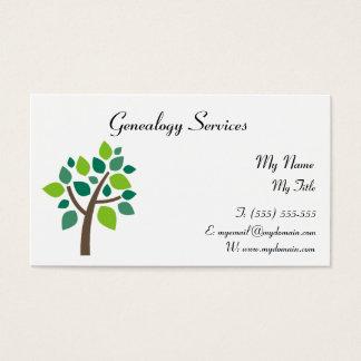 Genealogy Business Card