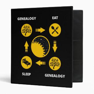 Genealogy. Eat. Genealogy. Sleep. Binder