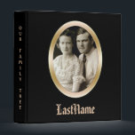 """Genealogy Family History 