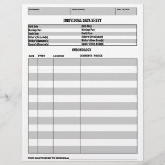 Genealogy Individual Data Sheet Chronology