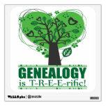 Genealogy is Treerific Wall Skin