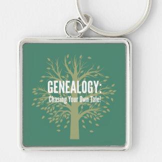 Genealogy Keychain (Green)