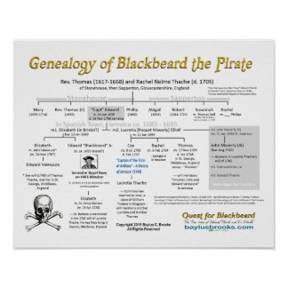 Genealogy of Blackbeard the Pirate - posters