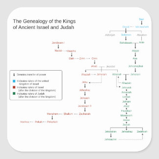 Genealogy of the Kings of Israel and Judah Square Sticker