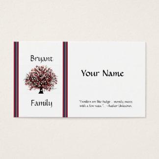 GENEALOGY PROFILE CARD