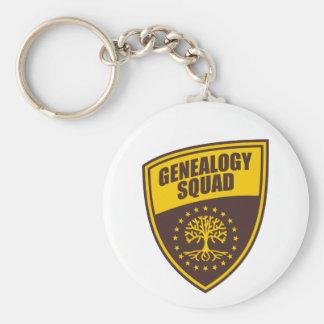 Genealogy Squad Basic Round Button Keychain