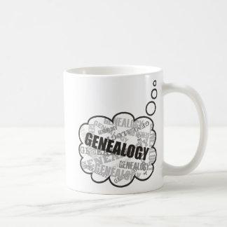 Genealogy Thoughts Classic White Coffee Mug