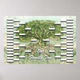 Genealogy Tree Template Poster