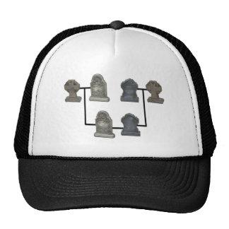 GeneaologyResearch112810 Trucker Hat