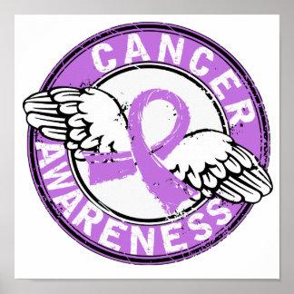 General Cancer de la conciencia 14 Impresiones