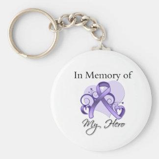 General Cancer en memoria de mi héroe Llaveros Personalizados