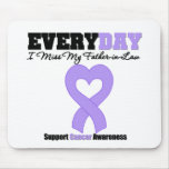 General Cancer Every Day I Miss My Father-in-Law Mouse Pad