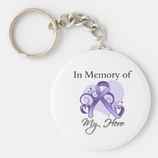 General Cancer In Memory of My Hero Keychains