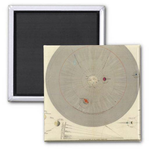 General Cosmographia, mapa de la Sistema Solar Imán Para Frigorifico