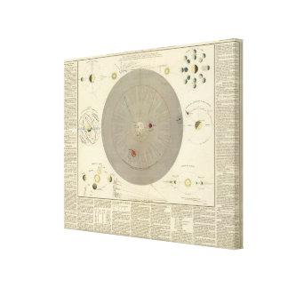 General Cosmographia, mapa de la Sistema Solar Impresión En Lona