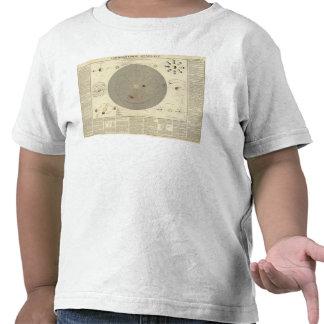 General Cosmographia, mapa de la Sistema Solar Camisetas