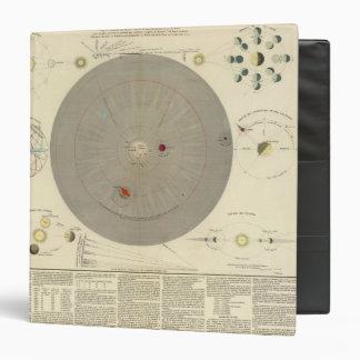 General Cosmographia, Solar System Map Vinyl Binders