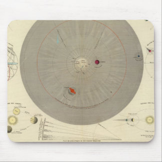 General Cosmographia, Solar System Map Mouse Pad