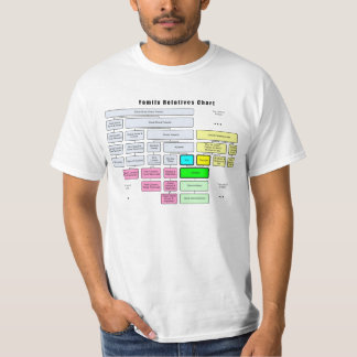 General Family Tree Organization of Relatives T-Shirt