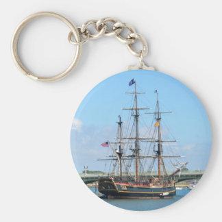GENEROSIDAD DEL HMS LLAVERO REDONDO TIPO PIN