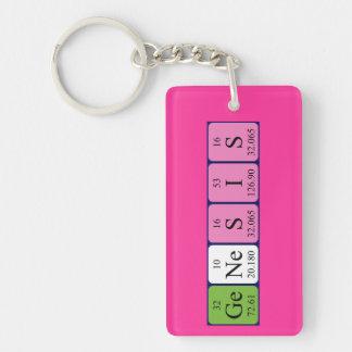 Genesis periodic table name keyring Single-Sided rectangular acrylic keychain