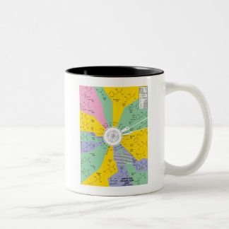 Genetic Code For Amino Acids (Chart Wheel) Two-Tone Coffee Mug