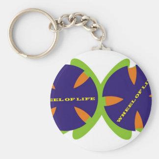 genuine wheel of life keychain