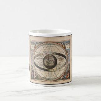 Geocentric Harmonia Macrosmica 1660 Coffee Mug