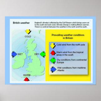 Geografía, ciencia, tiempo británico póster