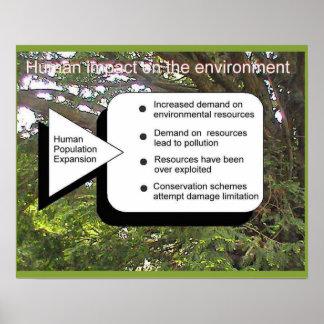 Geografía, demandas del ser humano en el ambiente póster