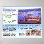 Geografía, glaciares Drumlins Poster