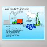 Geografía, impacto humano en el ambiente posters