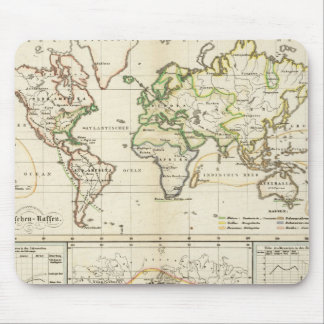 Geographical spread of the human race mouse pad