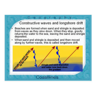 Geography, Earth  , Coastlines, Longshore Drift Postcard