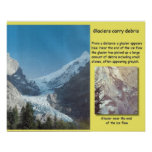 Geography,Glaciers carry debris Print