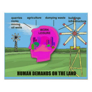 Geography, Human demands on the land Poster