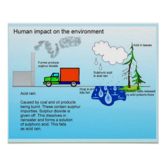 Geography, Human impact on the environment Poster