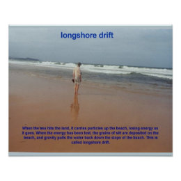 Geography, Longshore Drift Poster