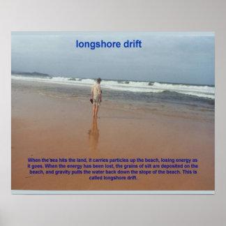 Geography, Longshore Drift Poster