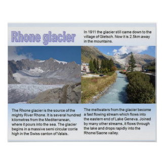 Geography,Rhone glacier Posters