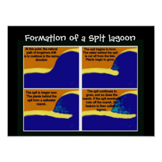 Geography, Science, Formation of a Spit lagoon Poster