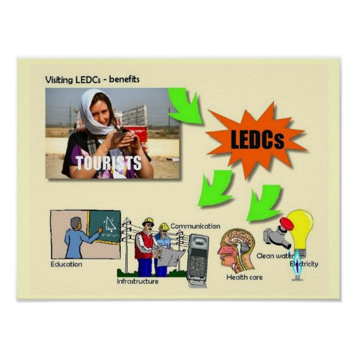Geography, Social Studies Tourism in LEDCs Poster