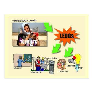 Geography, Social Studies, Visiting LEDCs, Benefit Postcard