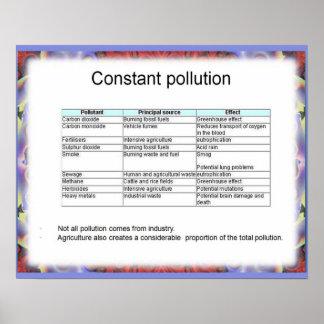 Geología, ambiente, contaminación constante póster