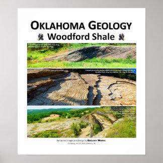 Geología I de Oklahoma - verano de la pizarra de W Póster