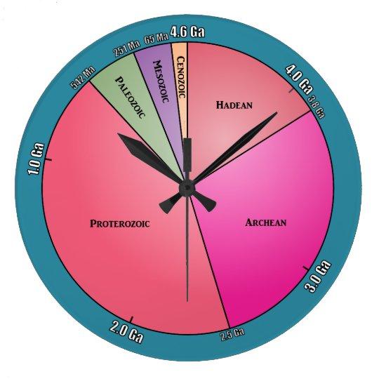 Geologic Time Large Clock   Zazzle.com