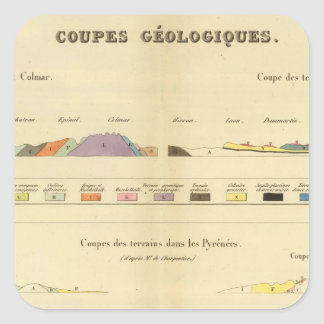 Geological between Paris and Colmar Square Sticker