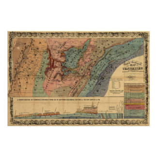 Geological Map of Tennessee (1866) Poster