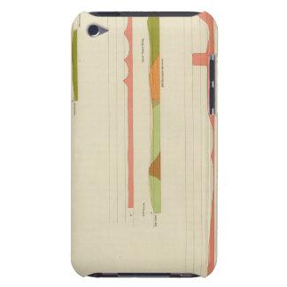 Geological profiles, San Francisco iPod Case-Mate Case