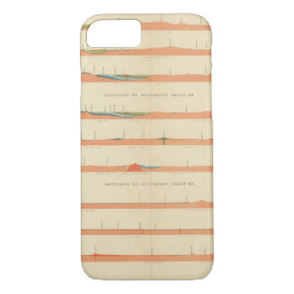 Geological Sections of the Eastern Colorado iPhone 7 Case